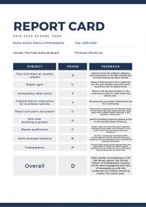 SDP Facilities report card: Flash Ed-board grades cleanup effort